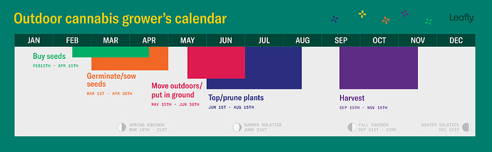 !outdoor-grow-calendar